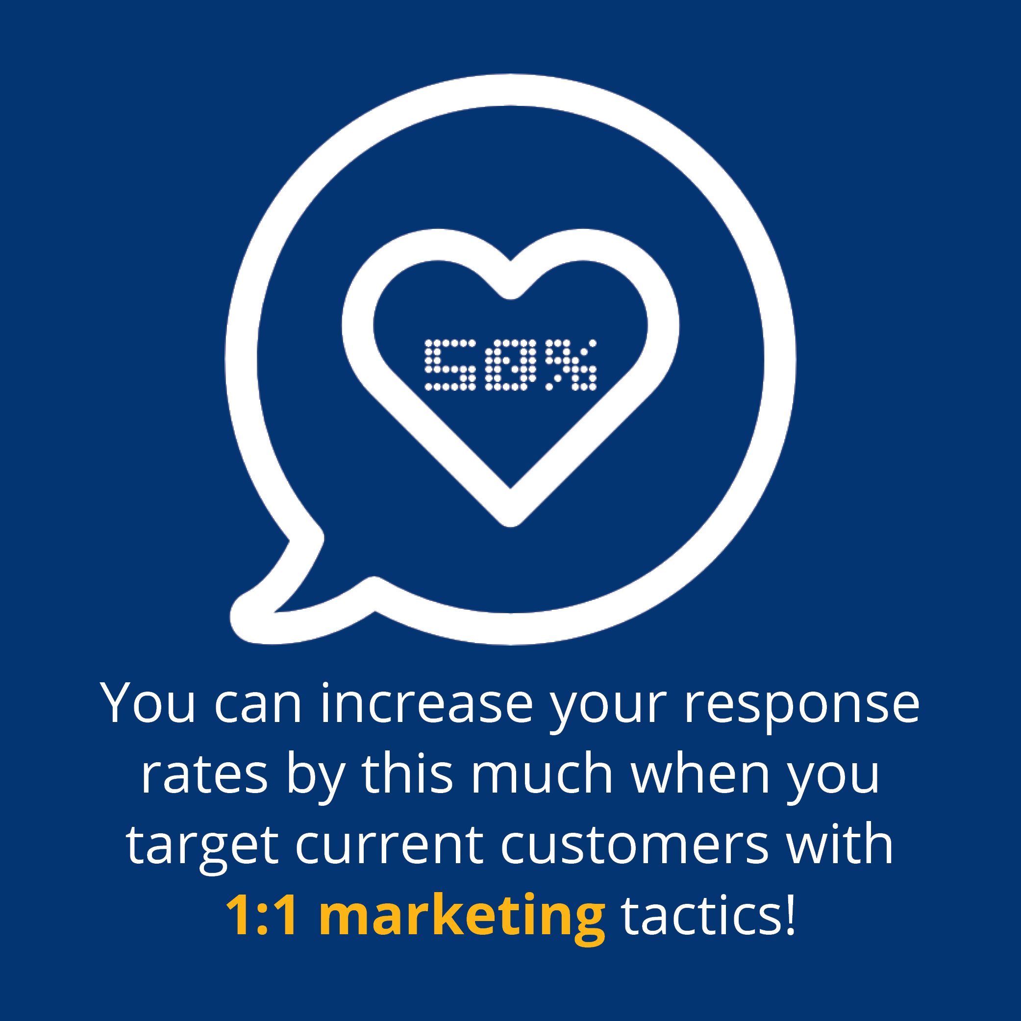 Response Rate50 Infographic