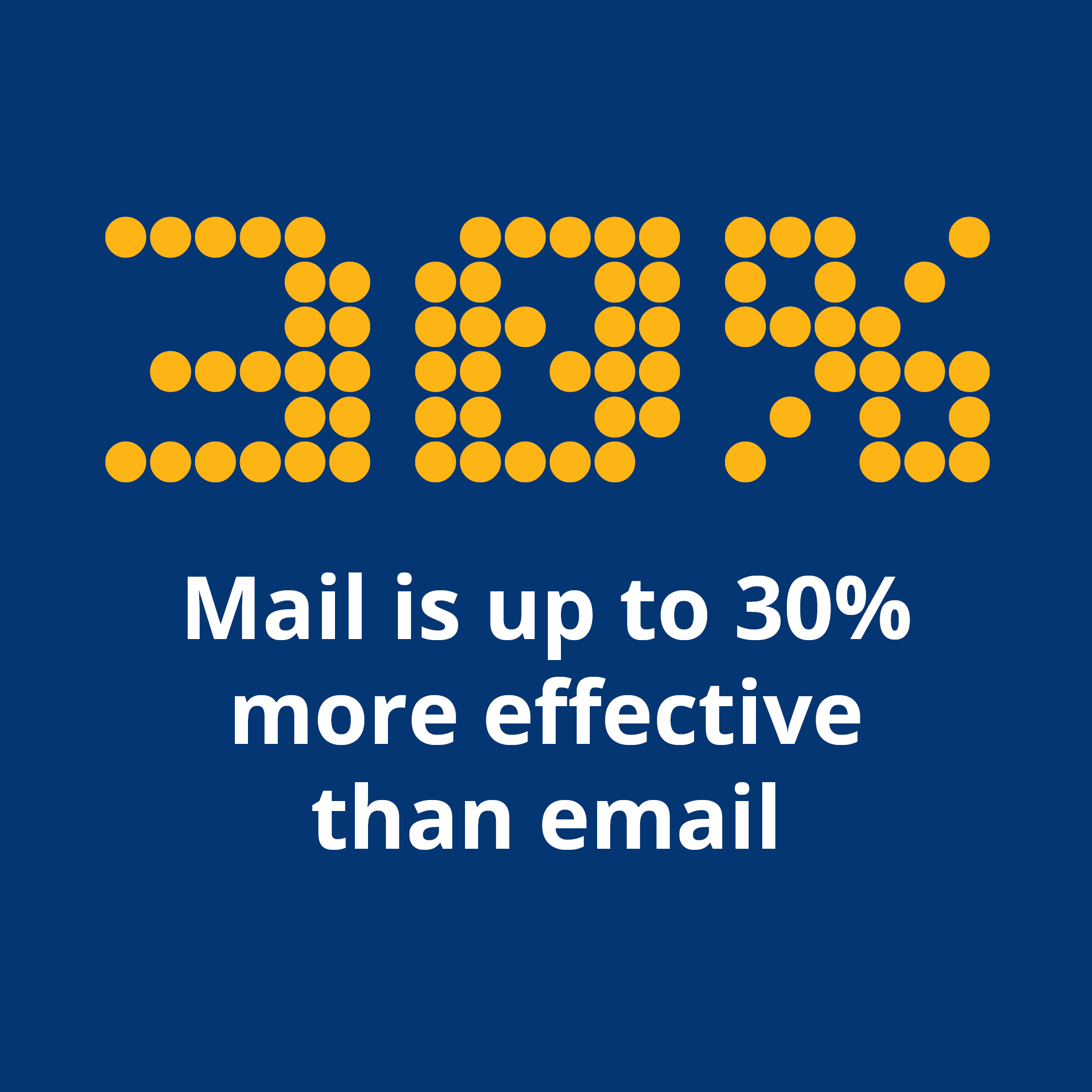 Mail 30 Infographic