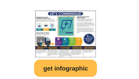infographic, how to make an infographic, commingling, presort, what is commingling, what is commingling mail